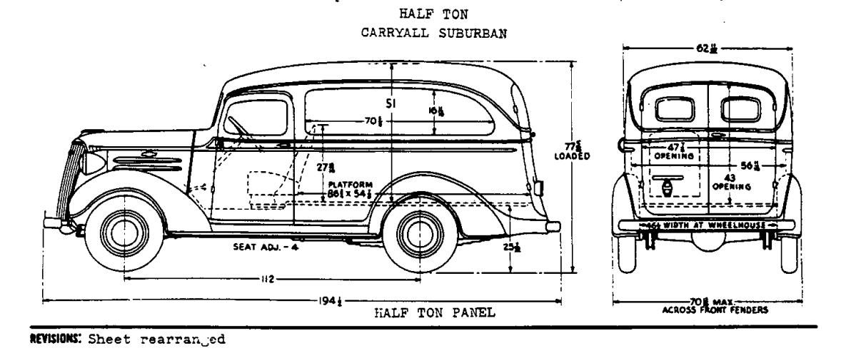 Nostalgia on Wheels: Chevrolet 1/2 Ton Panel Truck