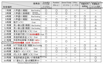 Aomori Nebuta Paid Seating Purchase Methods & Location Chart 2017  平成29年青森ねぶた 個人観覧席 取扱場所 販売店