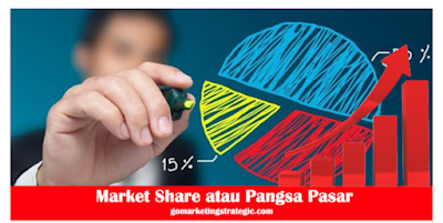 Pengertian Market Share secara umum
