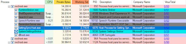 Ver procesos de Windows facil