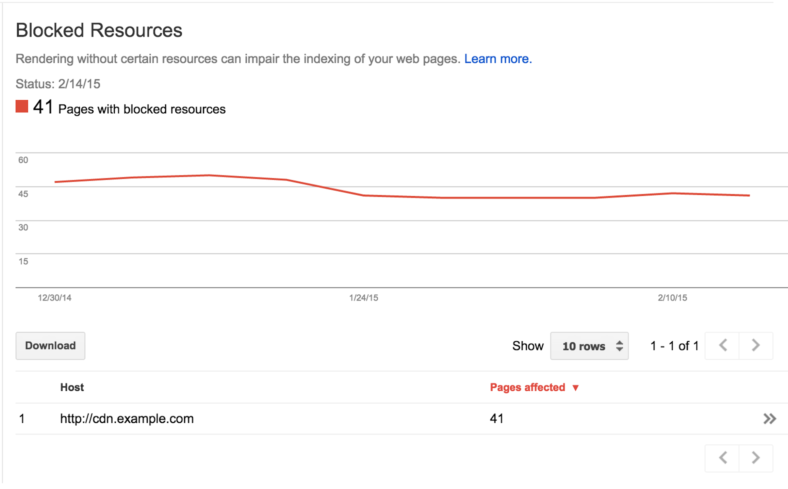 official google webmaster central blog unblocking resources with