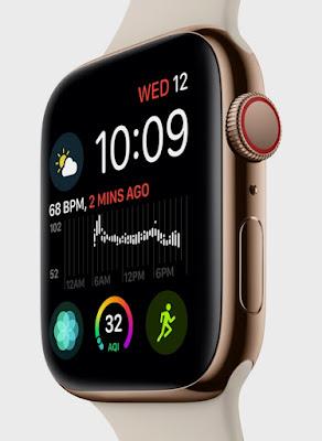Tính năng gì mới cho người tập Yoga với phiên bản thứ 4 của Apple Watch