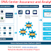 Introduction to DNA Center Assurance and Analytics