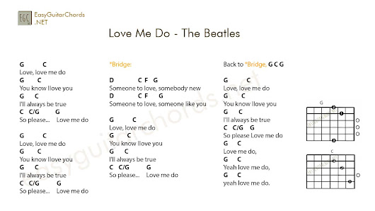 guitar chords chart Love Me Do - The Beatles #guitar #chords #easy ...