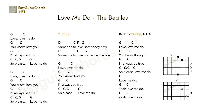 Guitar Chords Chart Love Me Do The Beatles Guitar Chords Easy