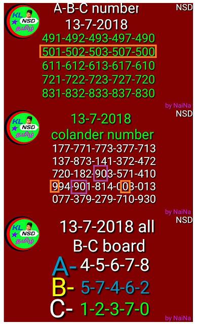 Kerala Lottery abc all board Guessing 13-07-2018 nirmal NR-77
