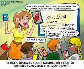 Clip art depicting problem that can occur with tech in the classroom.