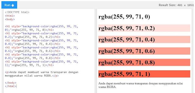 Nilai RGBA pada HTML
