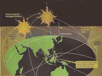 Fenomena Hari Tanpa Bayangan Matahari