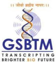 Candidates List for GSBTM & GBRC Exam 2019