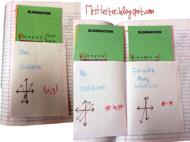 Mrs. Hester's Classroom : Solving Systems of Equations