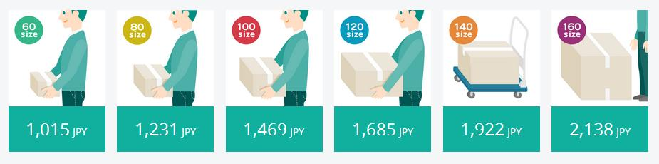 delivery luggage cost in japan