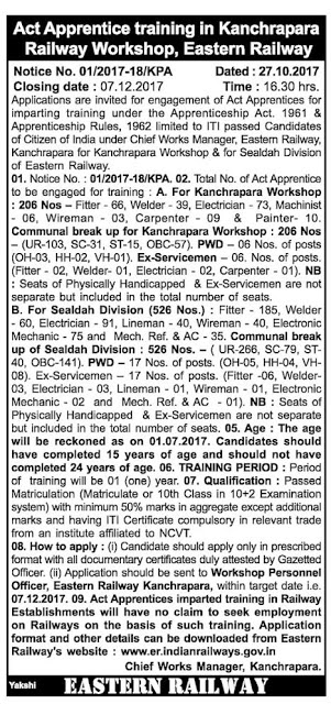 Eastern Railway Apprentice Recruitment