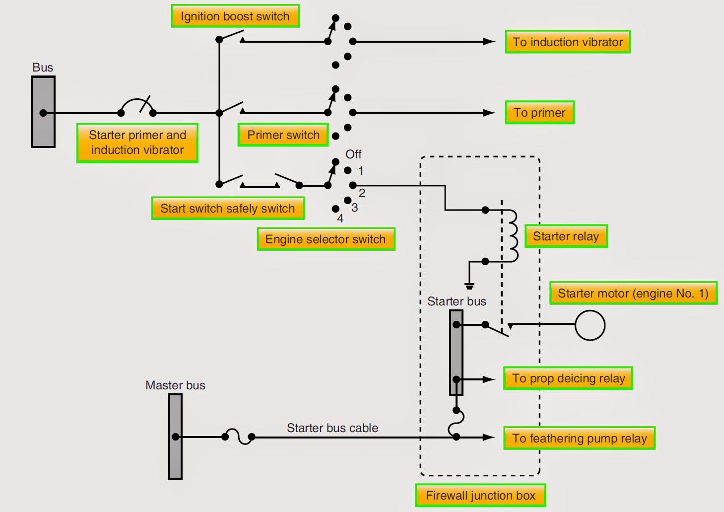 magneto wiring diagram 2000 silverado radio experimental aircraft alternator