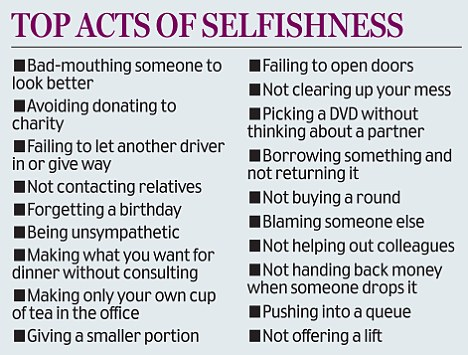The selfish acts of people