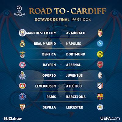 Sorteo Champions League y Europa League 2016/2017