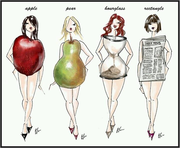 8272773a47167 Apple  Similar to the beautiful Kate Winslet or Catherine Zeta Jones