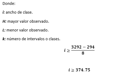 Calcular ancho de clase.