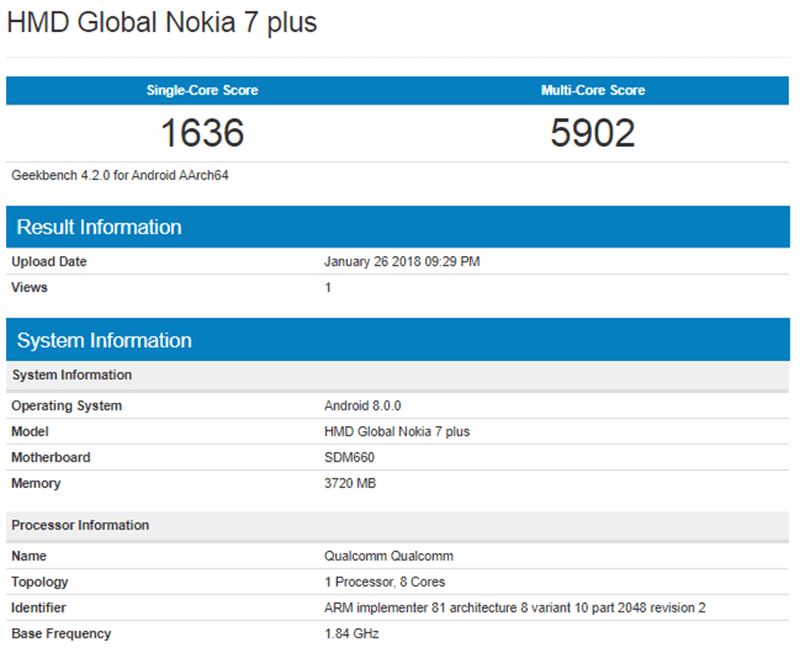 HMD Global to launch Nokia 7 Plus soon?