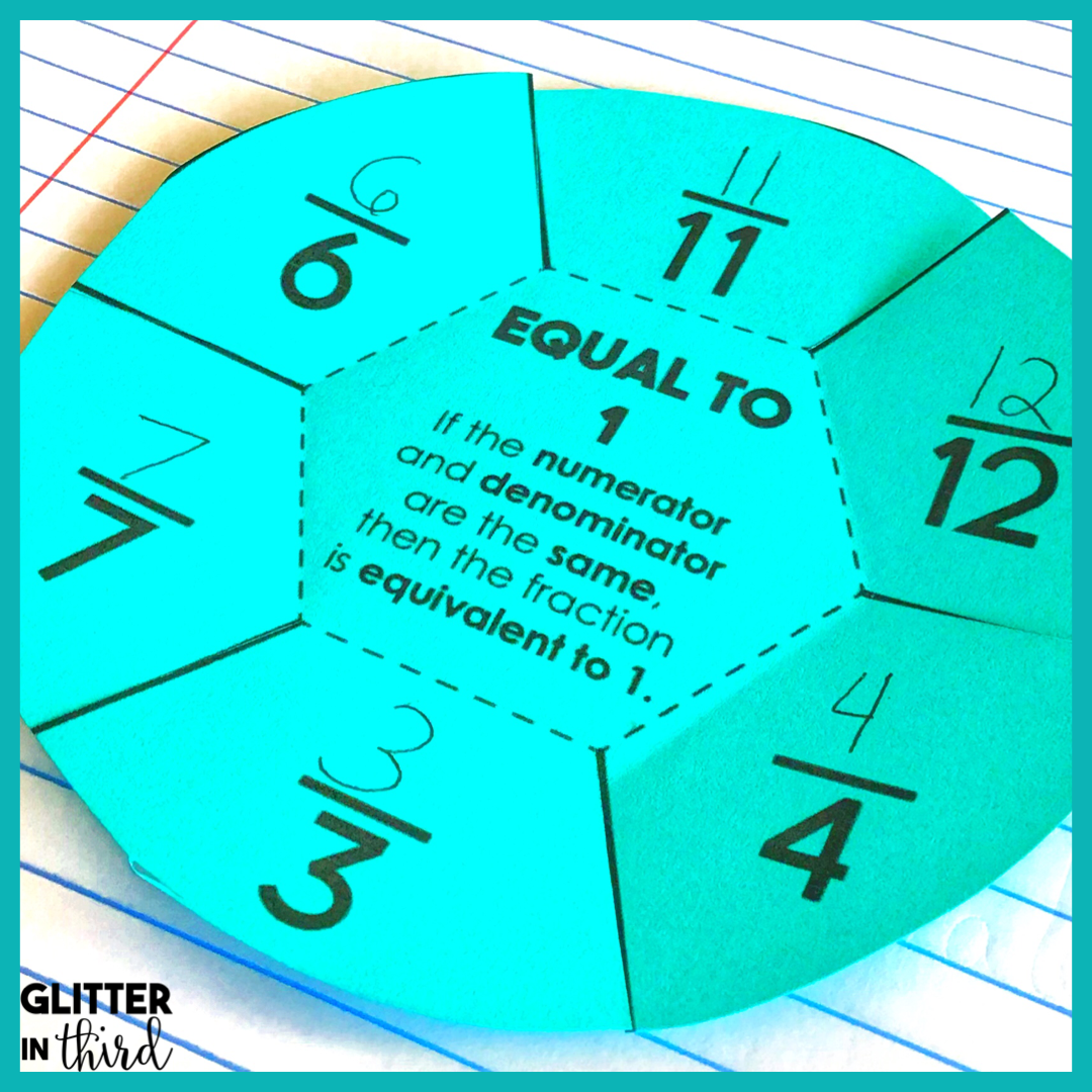 small resolution of How to make teaching equivalent fractions a success - Glitter in Third