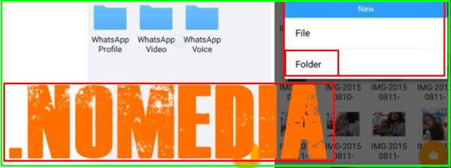 व्हाट्सएप के दिलचस्प कार्य - Interesting work of Whats app