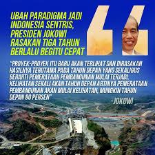 Kerja Nyata Presiden Jokowi