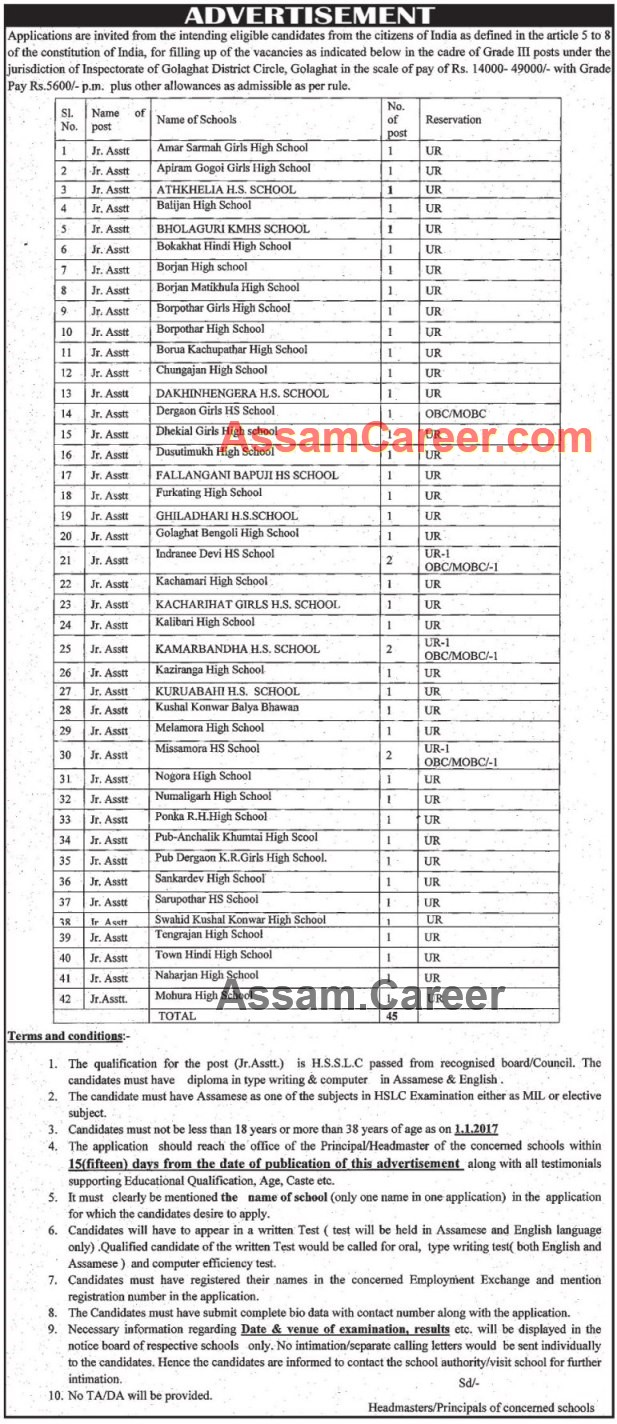 Junior Assistant Jobs In High Schools Of Golaghat District