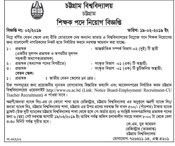 University of Chittagong (CU) Job Circular 2019