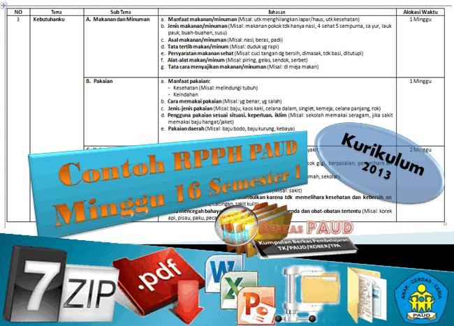 Download Berkas Contoh RPPH PAUD Minggu ke 16 Kurikulum 2013