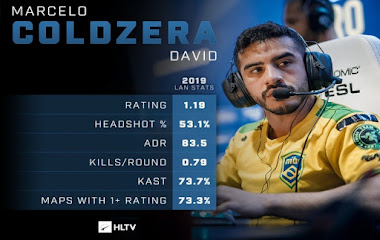 FaZe xác nhận đã hoàn tất hợp đồng với Coldzera