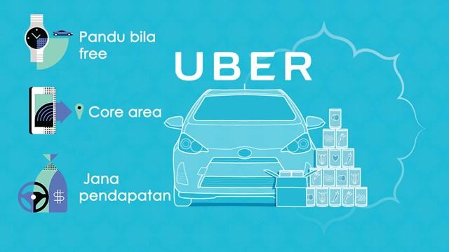 Jana Pendapatan Tambahan Dengan Uber