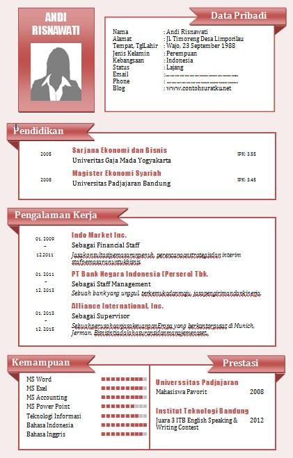 Contoh Essay Aku Untuk Pendidikan Indonesia W4mp Cover Letter