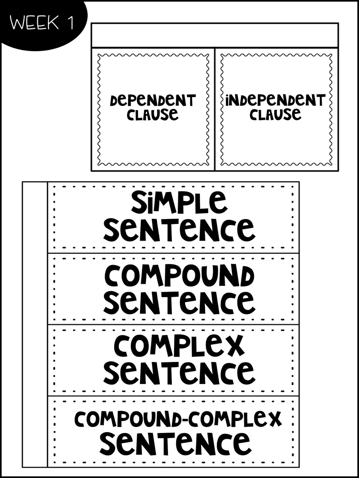 Using Mentor Sentences to Teach Grammar in Middle School - The Hungry  Teacher [ 1600 x 1200 Pixel ]