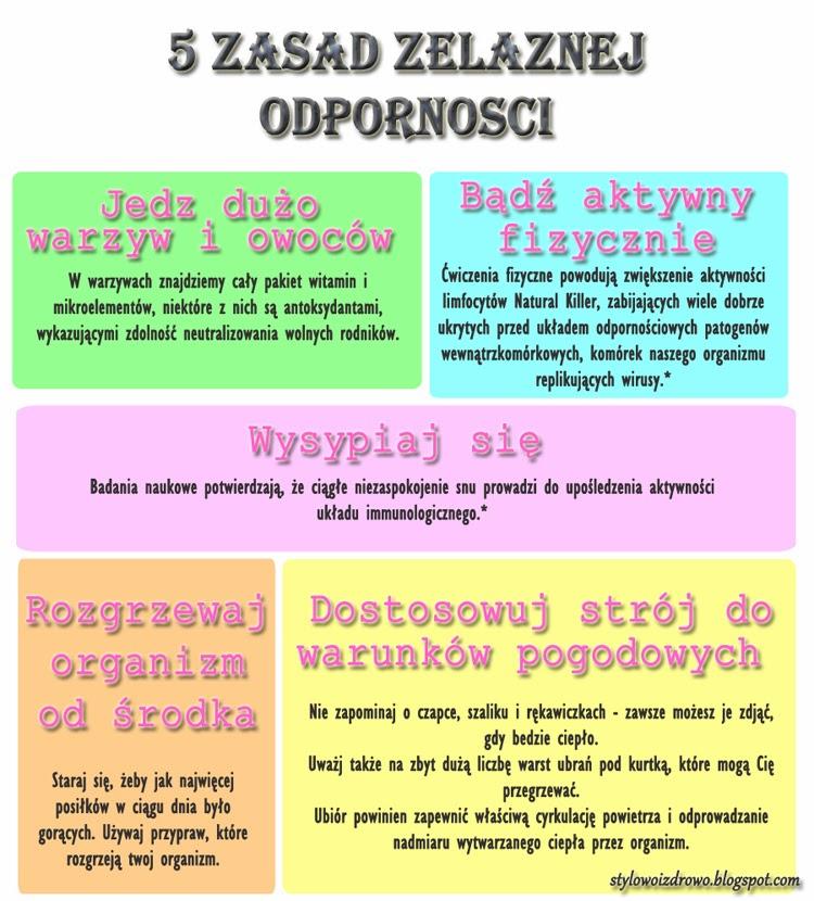 zasady dobrej odpornosci organizmu