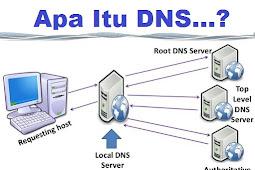 Pengertian DNS - Apa itu Domain Nameserver..? Berikut Penjelasannya