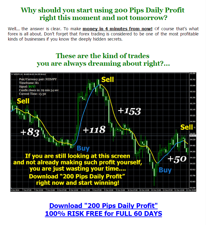200 forex pips indicator download