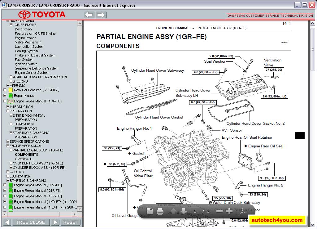 Toyota Land Cruiser Prado 120125 Service Manual ~ Service