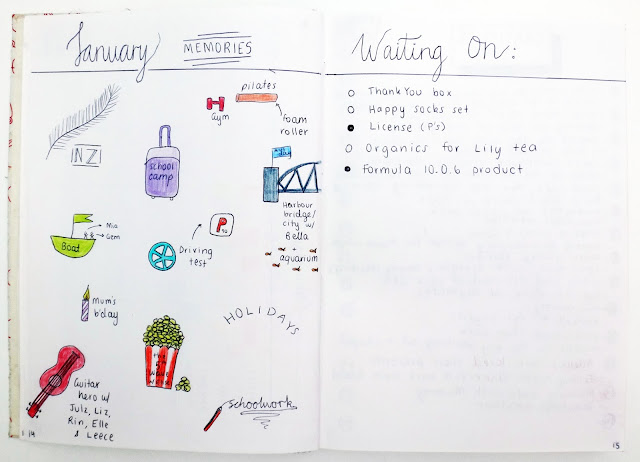 milkywayblog, milkywayblogger, milky way blog, milky way blogger, mwb, georgia, abbott, bullet journal, bujo, journal, monthly memories, January, waiting on