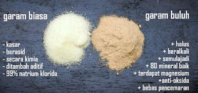 garam biasa dan garam buluh