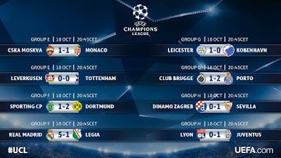 UEFA Champions League 2017: Fase de Grupos 3