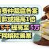 涉及消费仲裁庭各案,最高罚款或从2万5千提高至5万,以阻吓网络欺骗案