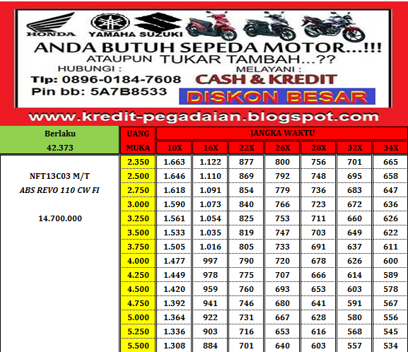 Tabel Angsuran Kredit Motor Honda 2018 - Info Angsuran ...