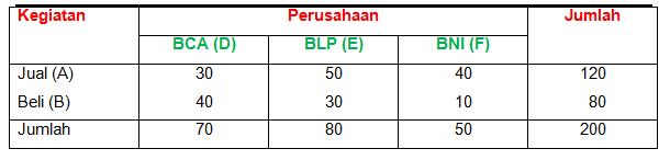 Abdul Wadud Probabilitas