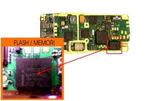 Struktur Diagram Ponsel dan Fungsi Komponennya, Lengkap Dengan Gambar