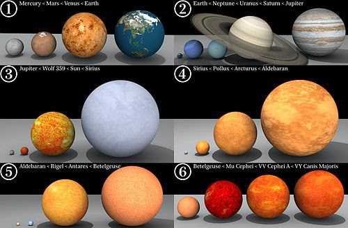 """JimsAstronomy: Planets in """"other"""" Solar Systems"""