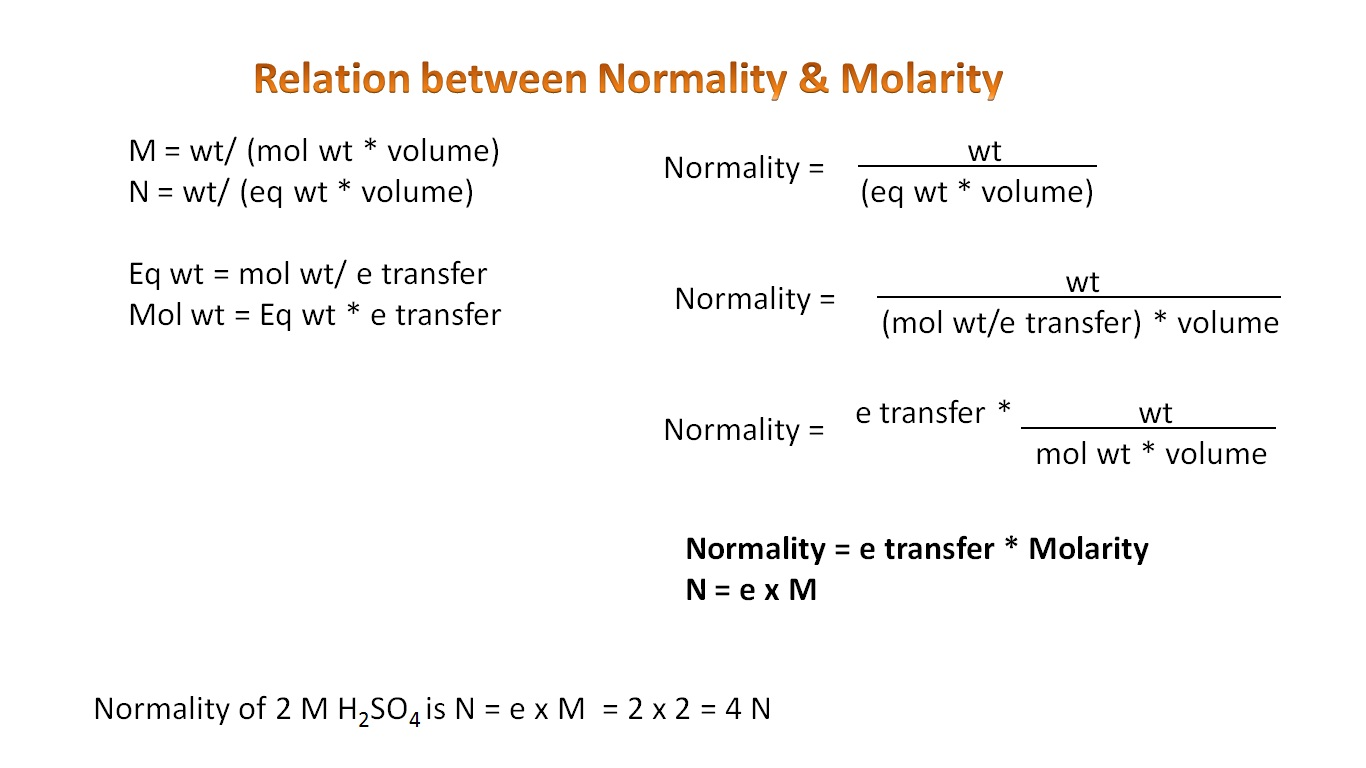 relationship between ppm and wt
