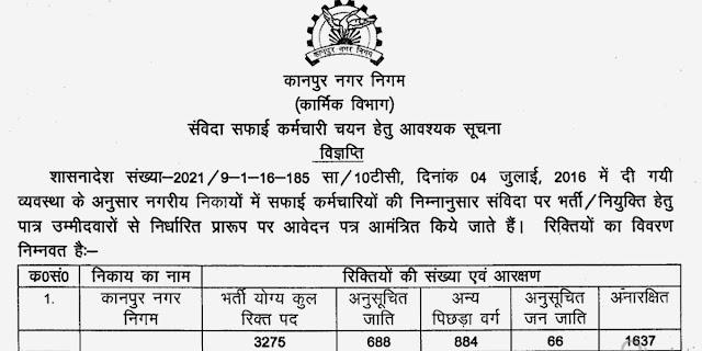 Kanpur Municipal Corporation Safai Karmi Recruitment