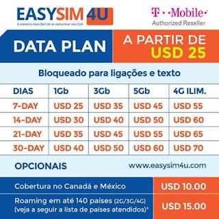 Plano de celular da EasySIM4U - Internet e dados no Chile
