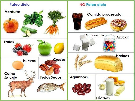 Menu de dieta paleo para adelgazar
