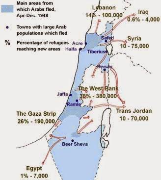 http://www.factsofisrael.com/en/history.htm